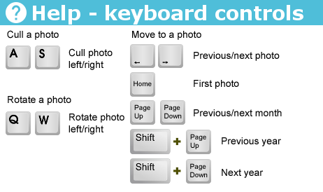 Picture manager. Keyboard controls
