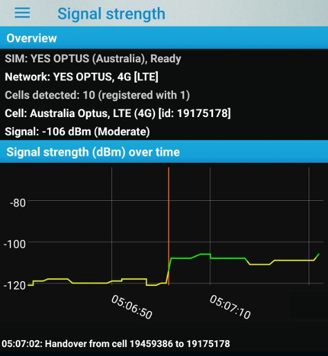 Cell phone signal strength | Phone Check and Test